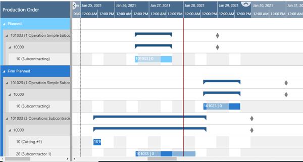 VPS-standard layout