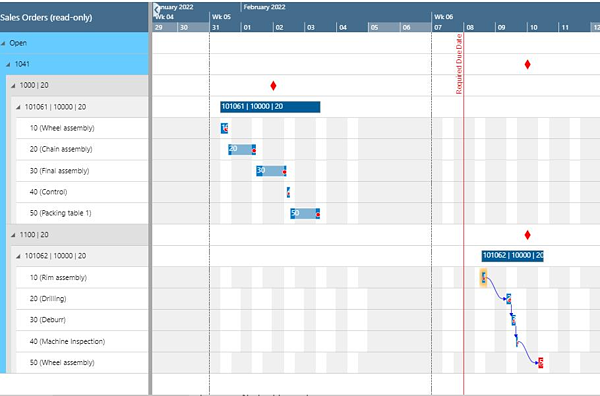 Sales Order View of Visual Advanced Production Scheduler