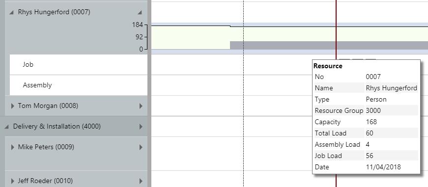 vrv_monthly capacity